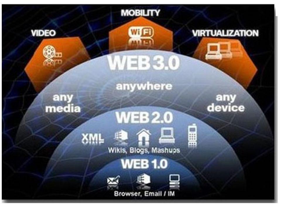 Fondazione Cultura & Innovazione - Web 3.0